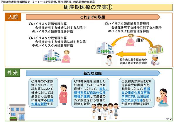 疾患 小児 カウンセリング 料 特定
